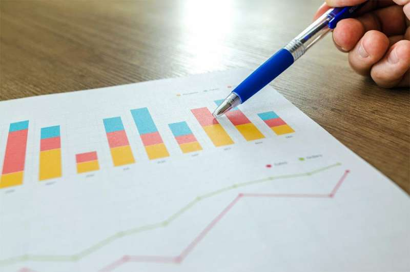 Primerjava kreditov: kateri podatek največ pove?